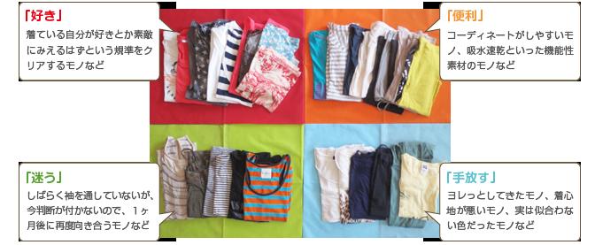 ハマグーのTシャツ・タンクトップの分類実例