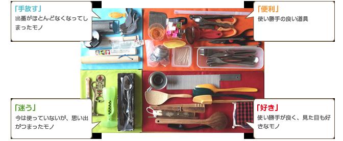 キッチンツールの分類実例