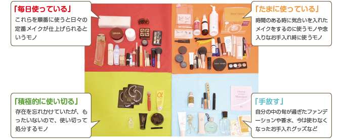 化粧品の分類実例